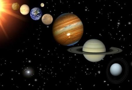 Introdução à Astrologia - Os planetas