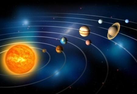 O planeta regente de cada signo